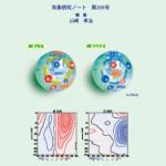 気象研究ノート第206号 「北極振動」