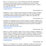Most Accessed Articles of JMSJ in August 2021 now available online!